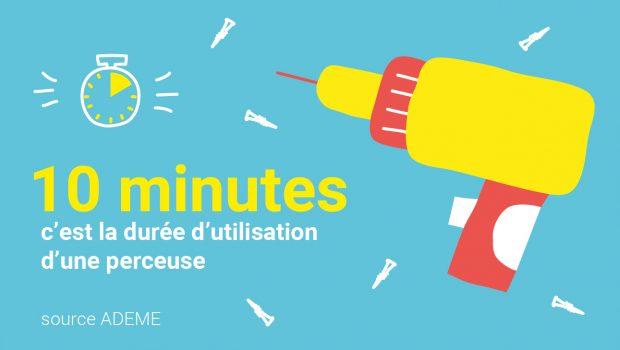 10 minutes, c'est la durée d'utilisation d'une perceuse