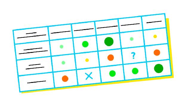 Illustration d'une grille ESQCV
